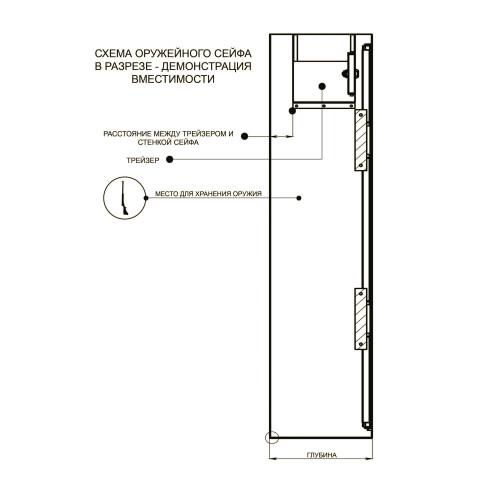 Оружейный сейф Ferocon Е-135К2